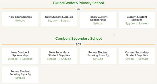 educate-bwindi-how-sponsorship-helps